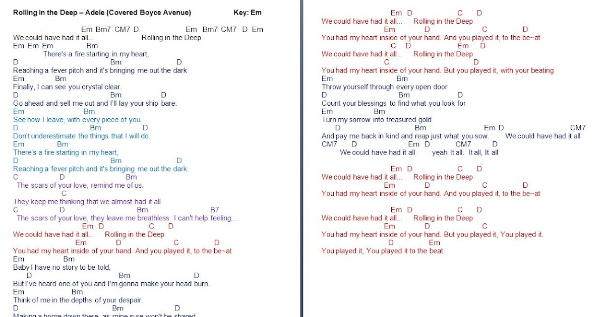 Lyric : rolling in the deep lyrics Rolling In The at Rolling In ...