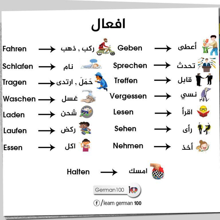 Contoh Kegiatan Sehari Hari Dalam Bahasa Arab - Berbagai ...
