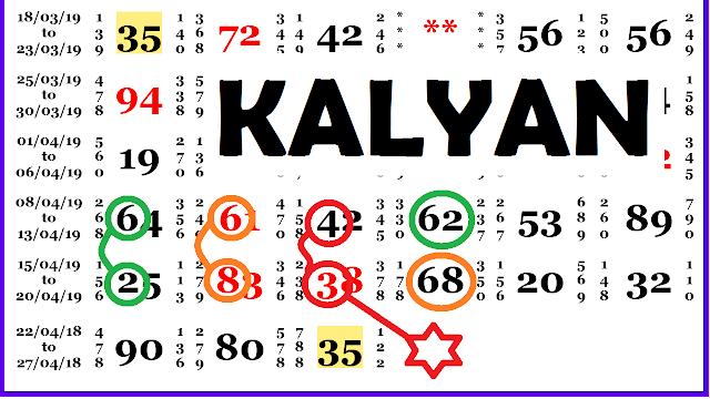 kalyan-guessing