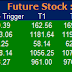 Most active future and option calls ( Pre Market Tips ) for 26 Feb 2016