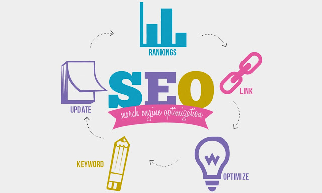 Search Engine Optimization Complicated