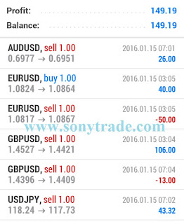 Hasil Trading sonytrade