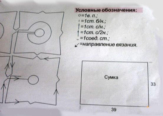 инструкция по вязанию сумочки крючком