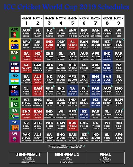 WC 2019 Schedule