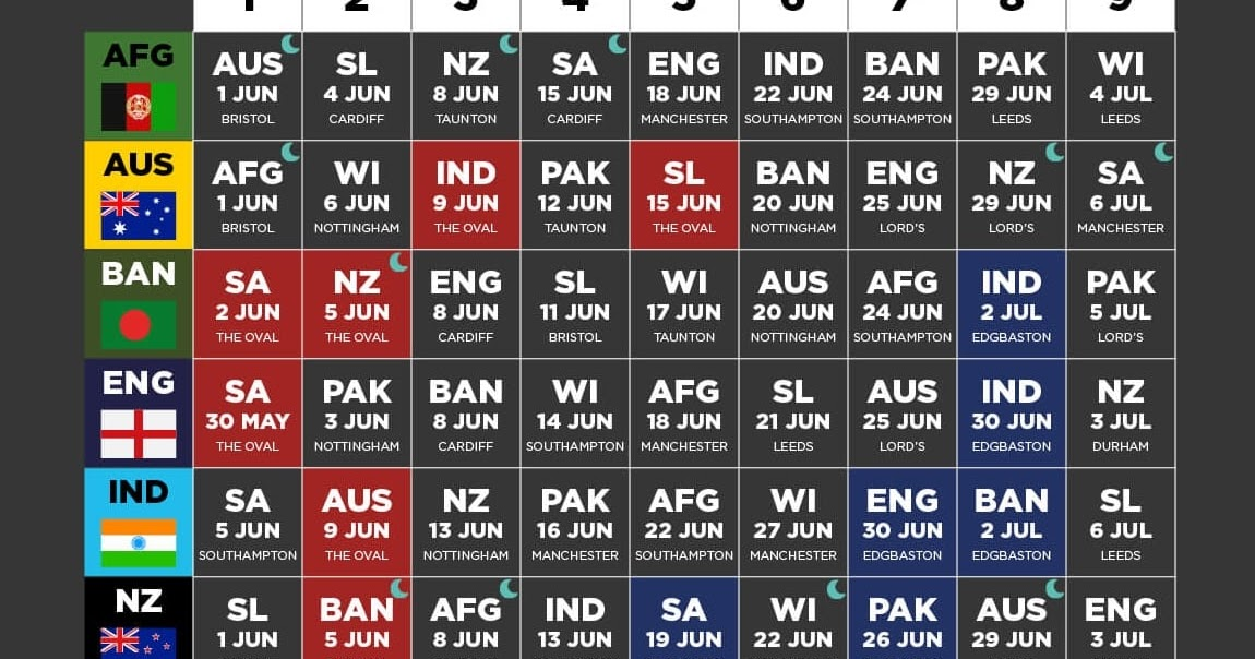 Icc Cricket World Cup 2019 Schedule Icc Cricket World Cup 2019
