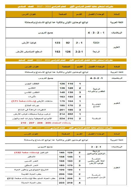 مقررات جميع المواد للصفوف من السادس حتى الحادي عشر 2016-2017