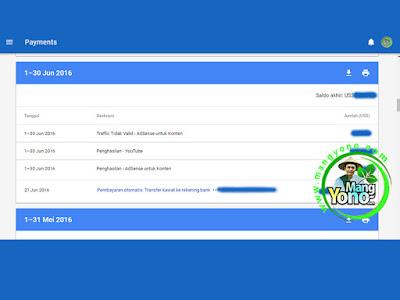 Pembayaran Google Adsense Bulan Juni 2016.