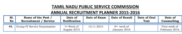 TNPSC Group 4 Notification date in 2015 latest news