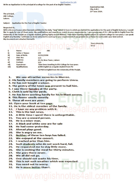 ba english 4th year guess 2019 exams Punjab University