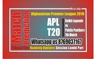 Today Match Prediction Nangarhar vs Kandhar 9th APL T20 Match