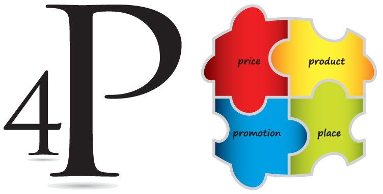 4p s of marketing Strategies for marketing mix of 4p's for competitive advantage the marketing mix by 4p's is a conjuration and it can only be implemented by marketing managers marketing mix is a greatest strategy for attaining competitive advantage for any firm.