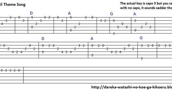 Guitar tokyo ghoul guitar tabs : Guitar : tokyo ghoul guitar tabs Tokyo Ghoul Guitar plus Tokyo ...