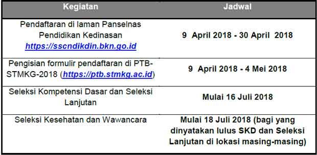 Jadwal Pendaftaran Sekolah Kedinasan STMKG