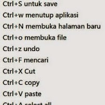 Mengenal Fungsi Tombol Ctrl dan Windows Keyboard Komputer