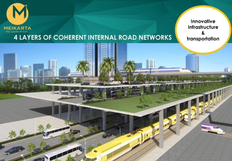 Transportasi Massal Penghubung 7 Kawasan Industri di Cikarang