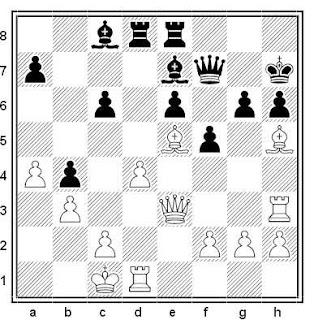 Posición de la partida de ajedrez Sigurjonsson - Bjarnsson (Reykjavik, 1984)