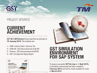 TM's Readiness Program : Project Updates (Current Achievement) GST 2015