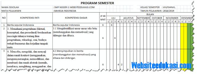 Promes Bahasa Indonesia Kelas 8 SMP/MTs K13 Revisi 2018