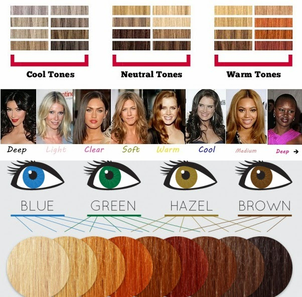 5ad230dd1 If you go from black to blonde with chemical lightening it would create it  orange.