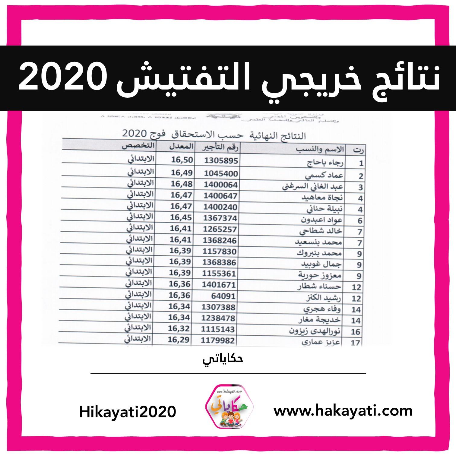 النتائج النهائية لخريجي التاطير التربوي (التفتيش)2020