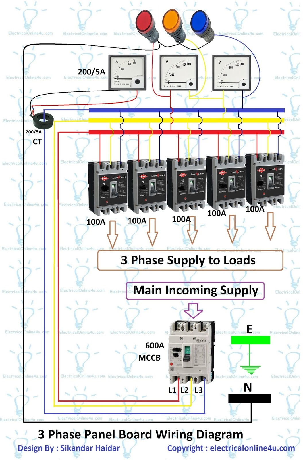3 phase distribution board wiring diagram electrical tutorials 3 phase distribution board wiring diagram [ 1055 x 1600 Pixel ]