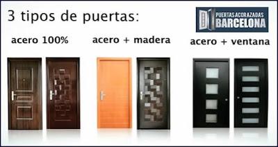 tipos de puertas de seguridad