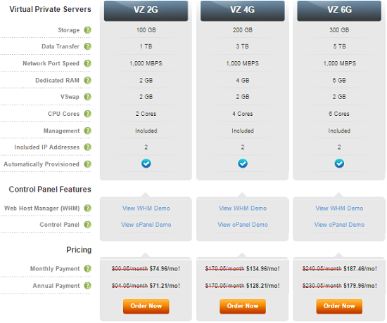 VPS, MDDHosting pricing