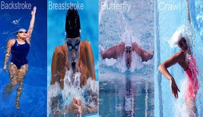 Swimming sport