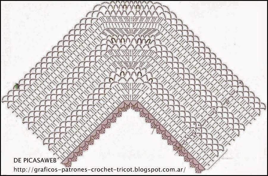 crochet fabric , CROCHET - GANCHILLO - PATRONES - GRAFICOS: PONCHO ...