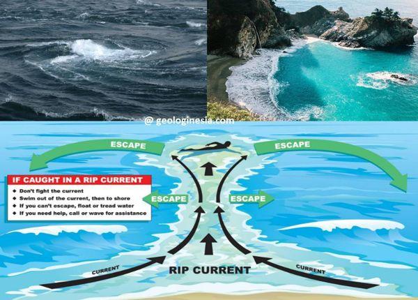 jenis dan proses terjadinya arus laut