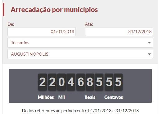 ARRECADAÇÃO IMPOSTOS AUGUSTINOPOLIS TOCANTINS