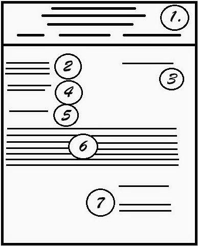 Panduan Langkah Cara Membuat Surat Resmi