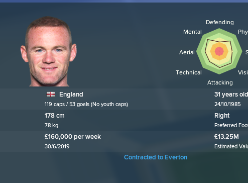 Football Manager Cut Out Player Faces Megapack