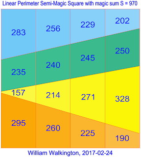 Linear perimeter semi-magic square using Pythagorean triangles