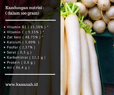 manfaat lobak untuk kesehatan