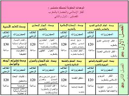 العقيدة الإسلامية -  أصول الدين