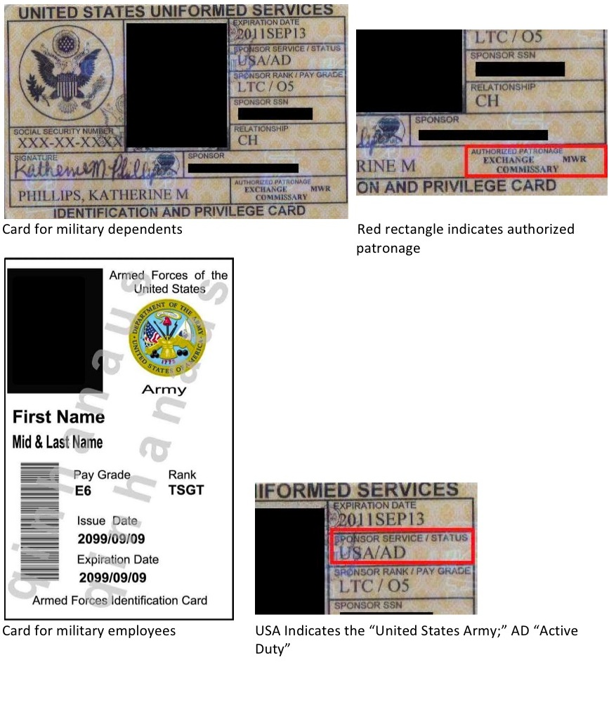 Us Army Id Card Template