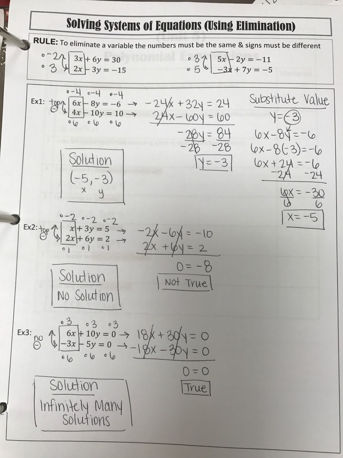 Radical 4 Math Systems Of Linear Equations Elimination