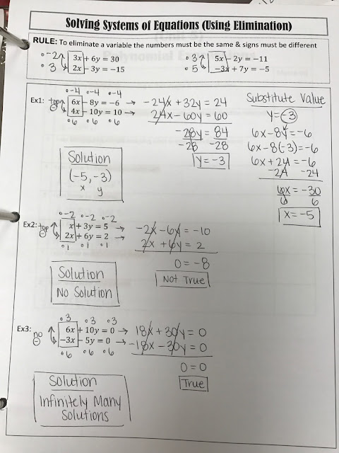 Systems of Linear Equations (Elimination)
