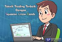 Strategi Forex Indonesia