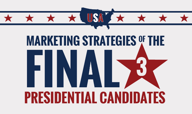 Marketing Strategies Of The Final 3 Presidential Candidates