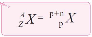 Penulisan Lambang Unsur nomor massa dan nomor atom
