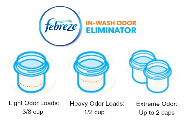 how much Febreeze In-Wash Odor Eliminator to use