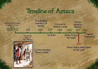 History of Oaxaca