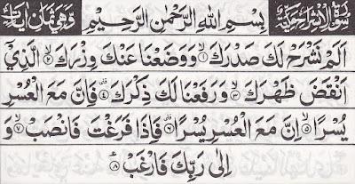 Dzikir Surat Al-Insyirah Untuk Memudahkan Rezeki