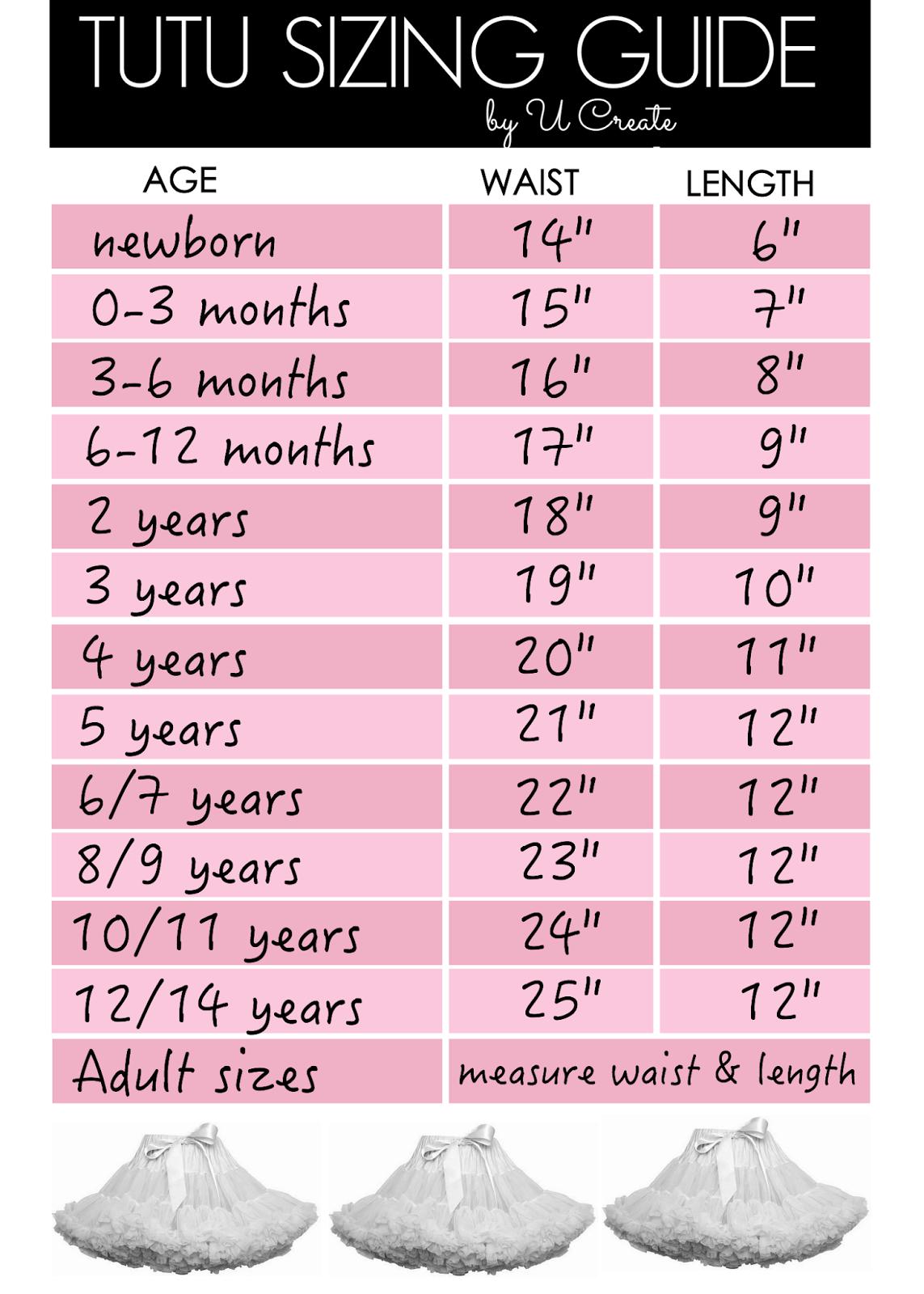 5c1abe4295 Tutu Sizing Guide Chart | U Create | Bloglovin'