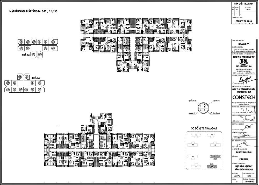 Tổng quan về chung cư An Bình City