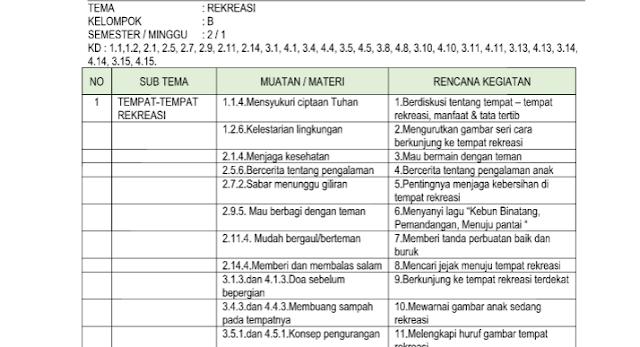 RKM RPPM TK B Semester Dua Kurikulum 2013 Edisi Terbaru