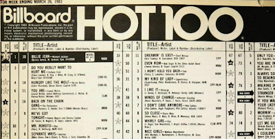 billboard hot 100 1983