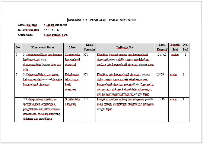 Contoh Soal Penilaian Tengah Semester 1 Bahasa Indonesia Kelas X Sma